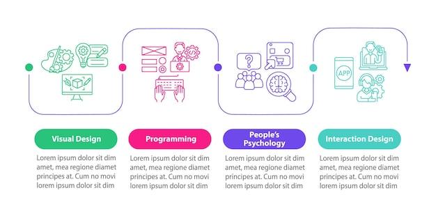 Ux-design-vektor-infografik-vorlage. menschenpsychologie-präsentation skizzieren designelemente. datenvisualisierung mit 4 schritten. info-diagramm zur prozesszeitachse. workflow-layout mit liniensymbolen
