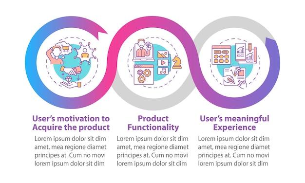 Ux-tipps vektor-infografik-vorlage. designelemente der präsentation der produktfunktionalität skizzieren. datenvisualisierung in 3 schritten. info-diagramm zur prozesszeitachse. workflow-layout mit liniensymbolen