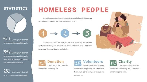 Vector flache cartoon-infografik mit obdachlosen traurigen charakteren, verschiedenen statistiken und verteilungsdiagrammen, informationen über obdachlosigkeit-globales problem der gesellschaft, soziales konzept, website-design