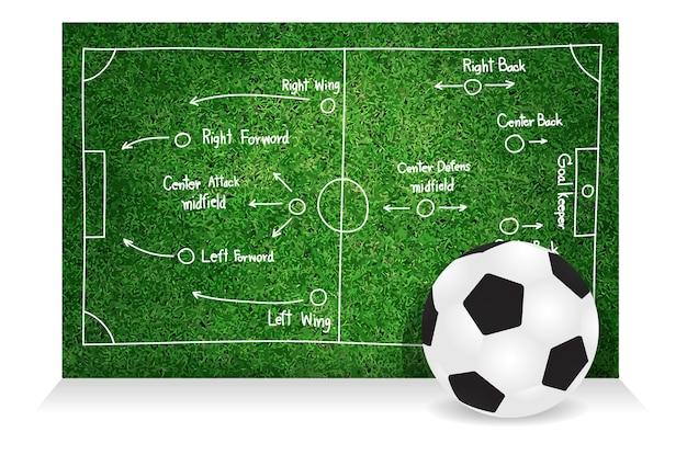 Vector fußball taktiken und strategien