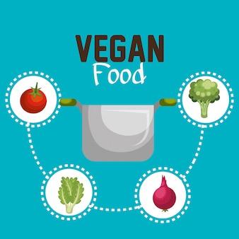 Vegetarisches menü