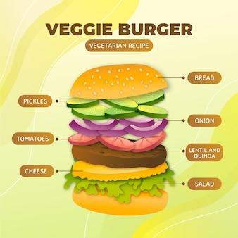 Vegetarisches rezept mit farbverlauf