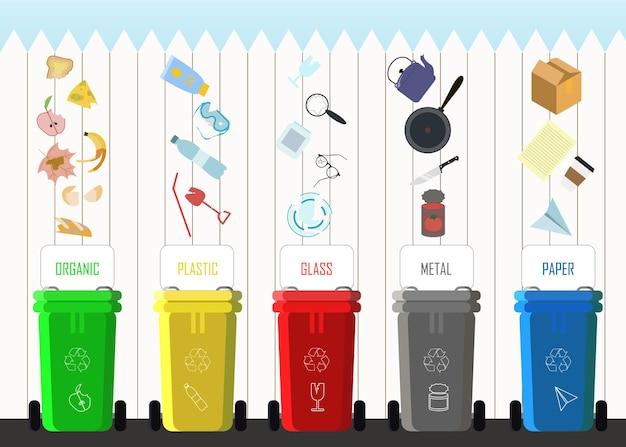 Vektor-flache illustration der sortierung von müll in kategorien aus kunststoff, organischem metall, papierglas
