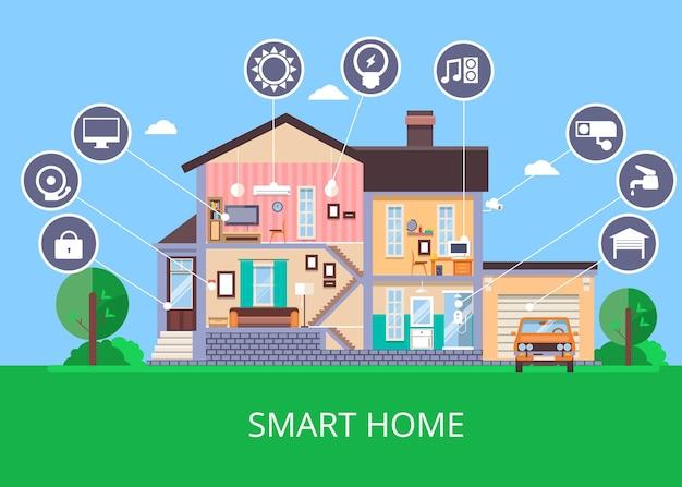Vektor flaches smart home in der schnittansicht