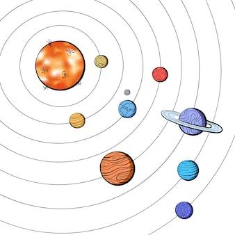 Vektor-illustration des sonnensystems mit sun-cartoon-umriss-raumsymbol.
