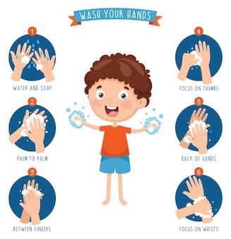 Vektor-illustration von waschenden händen