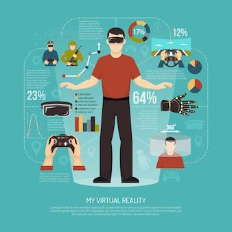 Vektorillustration der virtuellen realität