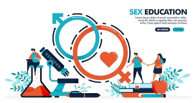 Vektorillustration von leuten studieren sexualerziehung. sex-romantik für die geistige und körperliche gesundheit. unterricht in humanbiologie und anatomie.