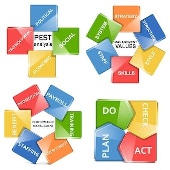 Vektormanagementsysteme