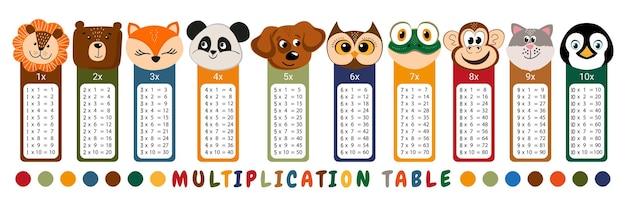 Vektormultiplikationstabelle. kinderdesign. druckbare lesezeichen oder aufkleber mit süßen tieren (bär, pinguin, löwe, fuchs, panda, hund, eule, frosch, affe, katze)