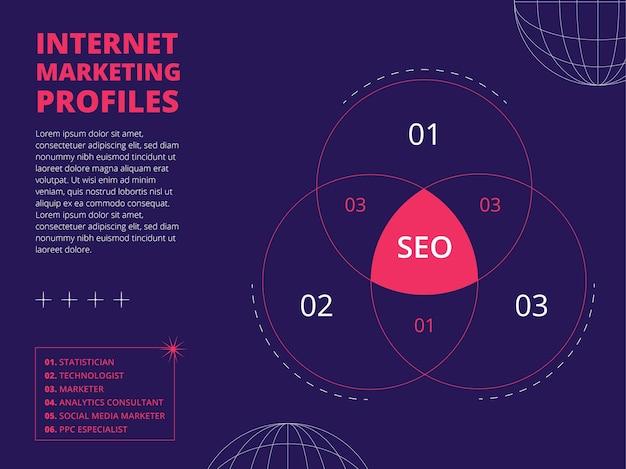 Venn-diagramm für moderne internet-marketing-profile