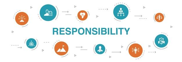 Verantwortung infografik 10 schritte kreisdesign. delegation, ehrlichkeit, zuverlässigkeit, vertrauen auf einfache symbole