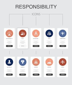 Verantwortungs-infografik 10 schritte ui-design.delegation, ehrlichkeit, zuverlässigkeit, vertrauen