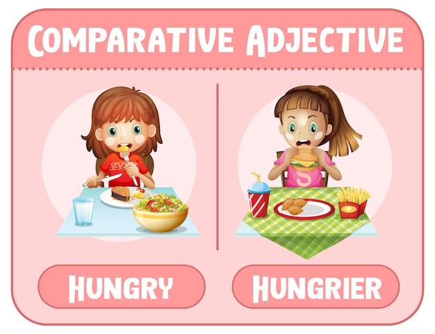 Vergleichende adjektive für das wort hungrig