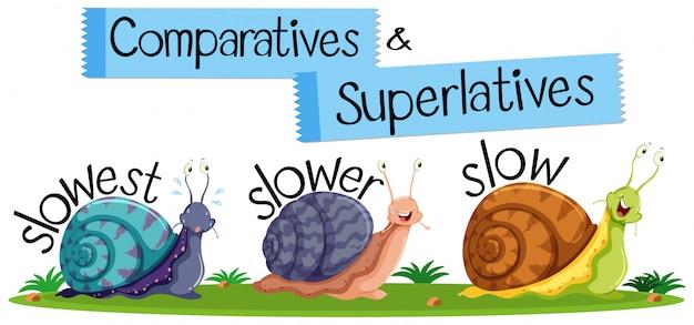 Vergleichende und superlative englische wörter