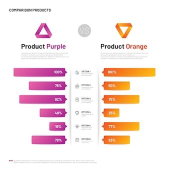 Vergleichs-infografik. balkendiagramme mit vergleichender beschreibung. infografiktabelle vergleichen. produktvektor gegen konzept wählen