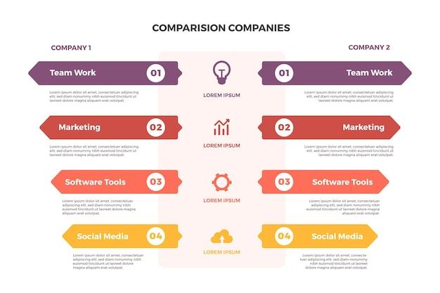 Vergleichstabellenkonzept