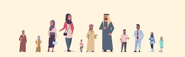 Verschiedene arabische volksgruppe, die zusammen arabische geschäftsleute stehen, die traditionelle kleidung weiblicher männlicher arabischer zeichentrickfiguren tragen