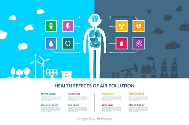 Verschmutzung in der infographic schablone des menschlichen körpers