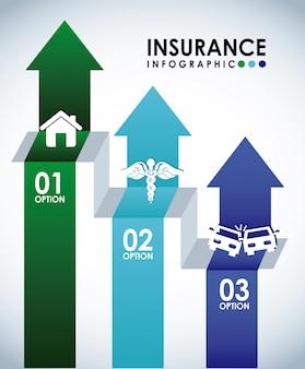 Versicherung einfaches element