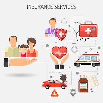 Versicherungsdienstleistungen banner für poster, websites, werbung wie auto-, kranken- und familienversicherungen. flache symbole. isolierte vektorillustration
