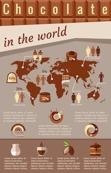 Vertikale infografik aus schokolade.