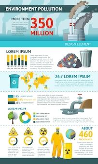 Vertikale infografiken zur umweltverschmutzung