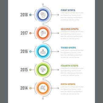 Vertikale zeitachse infographics