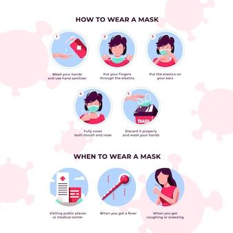Verwendung der masken-infografik
