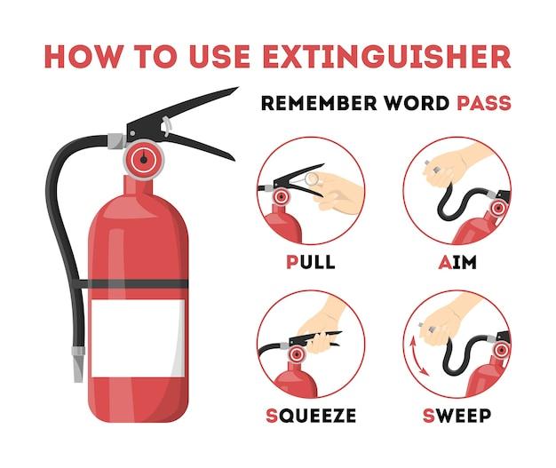 Verwendung des feuerlöschers. informationen für den notfall