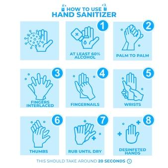 Verwendung des händedesinfektions-infografik-konzepts