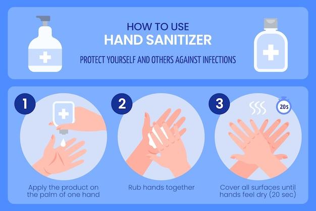 Verwendung des infografik-designs für händedesinfektionsmittel