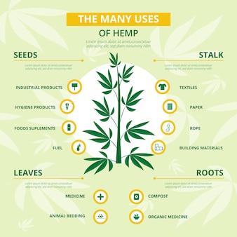 Verwendung von hanf - infografik