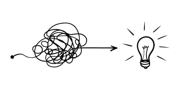 Verwirrung klarheit oder pfad vektor idee konzept. vereinfachung des komplexes. doodle-vektor-illustration.