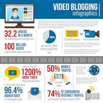 Video-blog-infografiken
