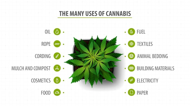 Viele verwendungen von cannabis