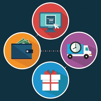Vier elemente über e-commerce