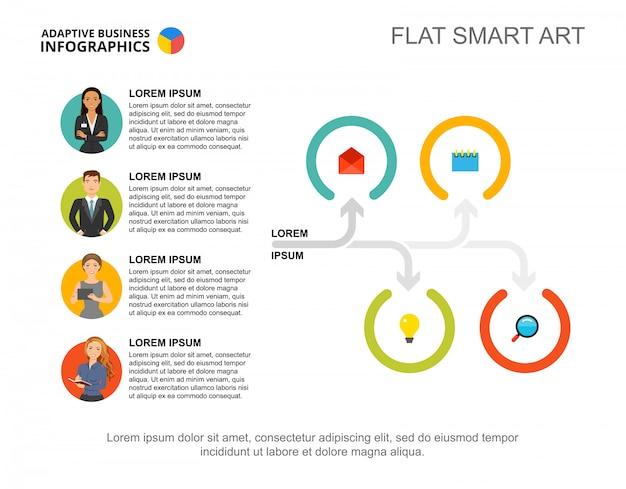 Vier marketing-ideen verarbeiten diagrammvorlage für präsentation