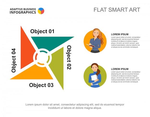 Vier objekte verarbeiten diagrammvorlage für präsentation.