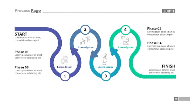 Vier-phasen-flußdiagramm folienschablone