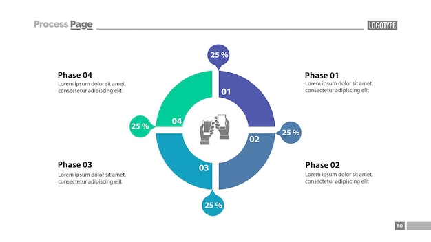Vier-phasen-vergleich donut chart vorlage