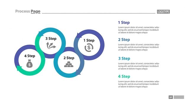 Vier-schritt-prozess-diagramm mit beschreibungen