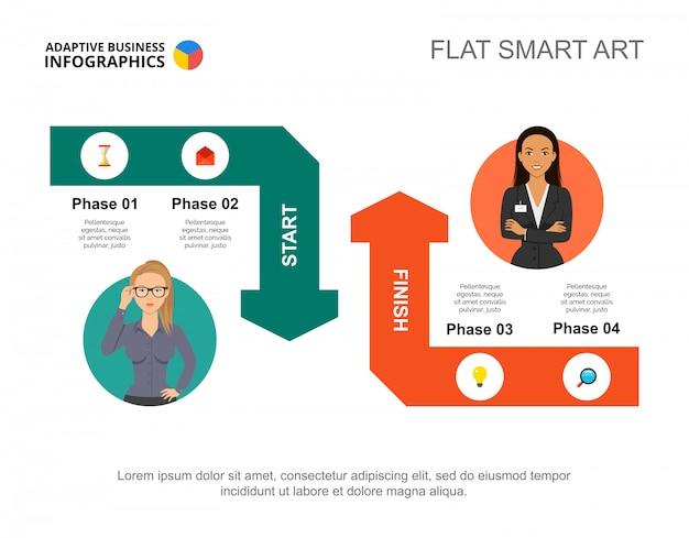 Vierphasige infografik mit pfeilen. editierbare vorlage für prozessdiagramm