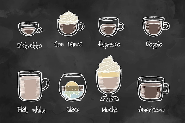 Vintage kaffeetypen sammlung