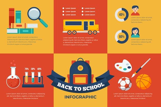 Vintage schule infografiken vorlage sammlung