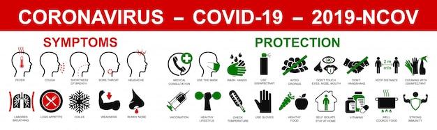 Virenschutzkonzept, corona-virus-infografik. medizinische untersuchung. virusprävention. konzept mit antivirus-schutzsymbolen im zusammenhang mit coronavirus, 2019-ncov, covid-19-infektion