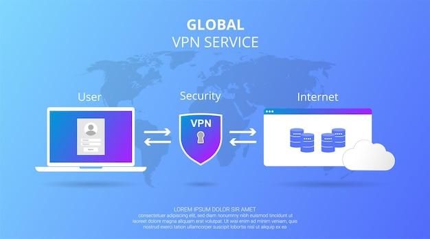 Virtual private network service-konzept. schutz und kontrolle des internetzugangs. sicheres surfen und surfen online mit big data, cloud, shield und laptop-symbol.