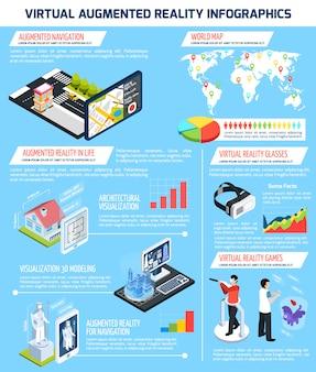 Virtuelle augmented reality-infografiken