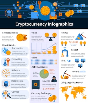 Virtuelle währungsinfografiken