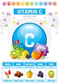 Vitamin c ascorbinsäure lebensmittel infografik poster. design für gesunde nahrungsergänzungsmittel
